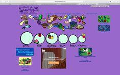 Con este juego los alumnos de 5º de primaria van a clasificar los diferentes tipos de alimentos que existen.