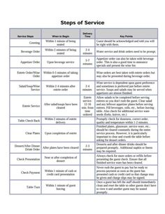restaurant cleaning schedule workplace wizards food safety pinterest checklist template. Black Bedroom Furniture Sets. Home Design Ideas