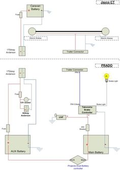 6 Flat Trailer Wiring Diagram Technical Information