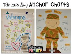 Ideas for celebrating Veterans Day and honoring different branches of the military. Anchor charts, crafts, activities, and MORE! Kindergarten Social Studies, Kindergarten Science, Teaching Social Studies, Preschool Lessons, Student Teaching, Teaching Ideas, Daily 5 Activities, Learning Activities, First Grade Crafts