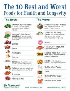 healthy foods www.holywraps.com