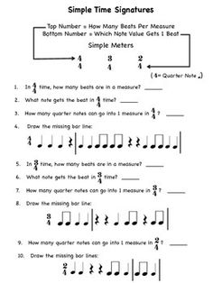 Guitar Tips For Beginners Plays Code: 9962043098 Music Theory Lessons, Music Theory Worksheets, Music Lessons For Kids, Guitar Lessons For Beginners, Piano Lessons, Kids Music, Music Math, Music Classroom, Middle School Music