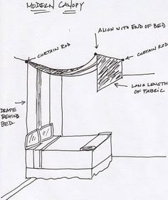 High, Low, and DIY: The Uber-Romantic Canopy Bed | Apartment Therapy