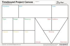 Timebound Project Canvas