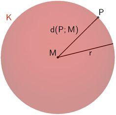 Punkt P auf Kugel K
