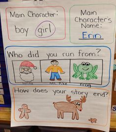 A Spoonful of Learning: Gingerbread Man!- use for writing their own version of the story Gingerbread Man Story, Gingerbread Man Activities, Christmas Gingerbread, Christmas Crafts, Kindergarten Writing, Kindergarten Activities, Literacy, Kindergarten Christmas, Traditional Tales
