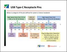 Nur noch ein einziges Kabel vom Notebook zum 4K-Monitor, der den Mobilrechner auch noch auflädt - das könnte mit Displayport und dem neuen Typ-C-Stecker für USB bald Realität werden. Das Vesa-Gremium nutzt dazu den Alternate Mode von USB.