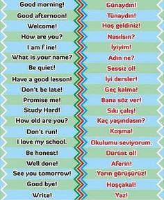 Pratik ingilizce günlük konuşm