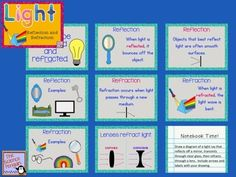 Reflection and Refraction PowerPoint and Notes by The Science Penguin 8th Grade Science, Elementary Science, Science Classroom, Physical Science, Science Fair, Science For Kids, Light Reflection And Refraction, Science Project Board, Science Penguin