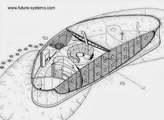 Lineas de diseño orgánico y definición futurista
