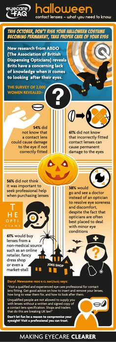 This October, don't risk your Halloween costume becoming permanent, take proper care of your eyes Halloween Eyes, Optician, Need To Know, Things To Come, Knowledge, October, Costume, Consciousness, Costumes