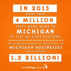 Facebook graphic for Keep Michigan Growing that shows the economic impact of tourism in MI. At Harris Media, we love creating engaging social media content for our clients. Learn more about our work in digital media and Republican politics: www.harrismediallc.com
