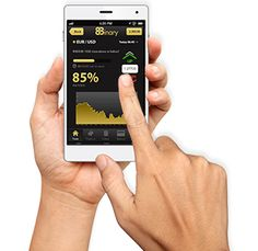 Trade Binary Options on the go Make Money Online, How To Make Money, Trading Brokers