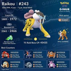 Pokemon Go List, Madness, Video Games, Gaming, Awesome, Ideas, Videogames, Videogames, Video Game