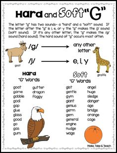 "Teaching the hard and soft sounds of ""c"" and ""g"".  Free downloadable posters and word lists."