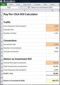 Overhead Recovery Rate Calculator  Calculator And Recovery