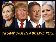 Huge Anomaly In ABC Live Poll!! Trump At 70%! Undeniable Proof!! The Med...