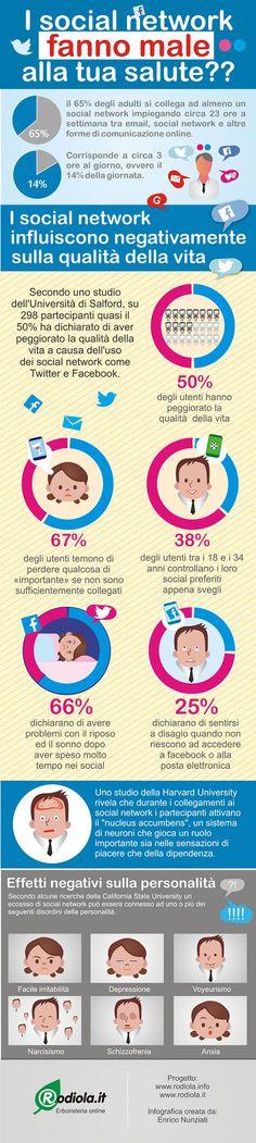 Ma i #SocialNetwork possono danneggiare la nostra #salute? [#Infografica]