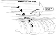 The socioecological model shows five nesting arches. The