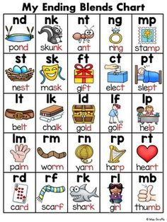 Ending blends: Ending blends chart for your student to reference! Final blends can be tricky so it's great to have a chart like this for students to look at for help with reading words with ending blends.