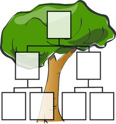 Family Tree Images, Blank Family Tree, Family Tree Art, Activities For Adults, English Activities, Family Activities, Shape Collage, Christen, Family History