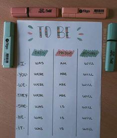Verb to be. English Teaching Materials, Teaching English Grammar, English Writing Skills, English Vocabulary Words, English Phrases, English Language Learning, English Grammar Notes, French Language, Learning Spanish