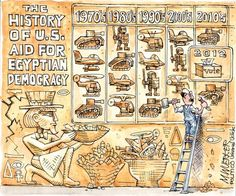 """""""The history of U.S. aid for Egyptian democracy"""" 