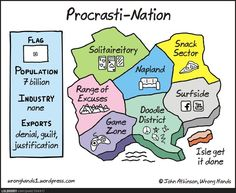 Procrasti-Nation. I have two English projects due right after Christmas break. No I haven't started them.