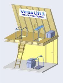 Good Accessible Attics  Versa Lift Is The Ultimate Solution To Your Attic Storage  Problems  No More Trying To Get Things Up Those Tiny Attic Stairs!