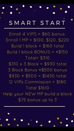 Naturally based anti-aging skin care & hair care products - with an unrivaled business opportunity, a culture of family, service & gratitude My Monat, Monat Hair, Monet Hair Products, Conditioner, Business Hairstyles, Anti Aging Skin Care, Healthy Hair, Hair Care, Hair And Beauty