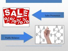 Sales Promotion  PublicRelation Cafe Business Plan, Sample Business Plan, Business Planning, Executive Summary, Lychee Soda, Unique Selling Proposition, Guerilla Marketing, Making Life Easier, Sale Promotion