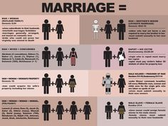 """Marriage Advice for a Long 