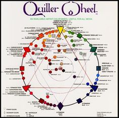 Color Wheel for all media by Stephen Quiller