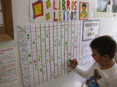 La biblioteca de aula es el espacio lector más próximo y cotidiano  en el escenario de la enseñanza  y el aprendizaje  escolar.        Es ... Reading Projects, I School, I Love Books, Ideas Para, Storytelling, Kindergarten, Arts And Crafts, Bullet Journal, Classroom
