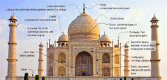 India's Greatest Unsolved Mysteries, 4th one is Spine-chilling, 1. Taj Mahal or Tejo Mahalaya, 2. Prahalad Jani or Mataji, 3. Illuminati (Nine Unknown Men) - Hello Travel Buzz