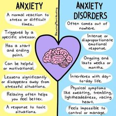 You Can Combat Panic And Anxiety With These Tips. When anxiety is looming, it can be hard to begin your day. You may find yourself avoiding activities you once enjoyed because of how your anxiety will make