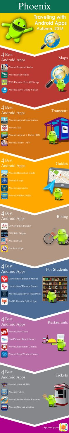 Phoenix Android apps: Travel Guides, Maps, Transportation, Biking, Museums, Parking, Sport and apps for Students.