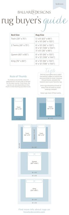 how to choose the right size rug | infographic, room and house
