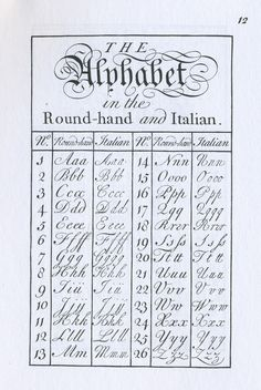 George Bickham - Roundhand and Italian Hand side by side. #ItalianHand #Roundhand #Calligraphy #PointedPen #GeorgeBickham