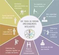 inteligencia-emocional.png (551×513)