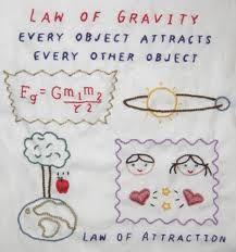 Law of Gravity