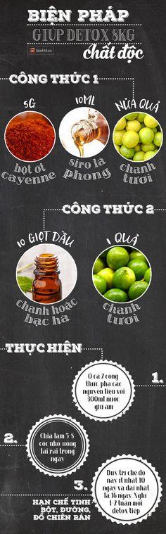 Bạn sẽ thải được 8kg chất độc khỏi cơ thể với cách detox này - Ảnh 1.
