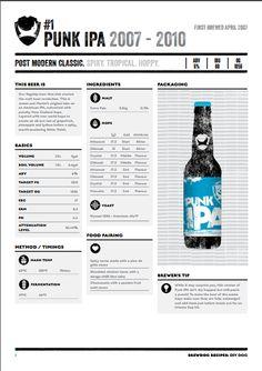 A Brewdog lançou um catálogo em PDF com 215 receitas das suas cervejas para você poder fazer em casa! O melhor de tudo, é gratuito!