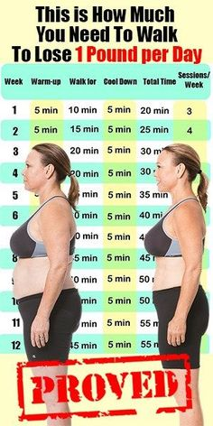 THIS Is How Much You Need To Walk To Lose Weight Fast – Get Natural Cures