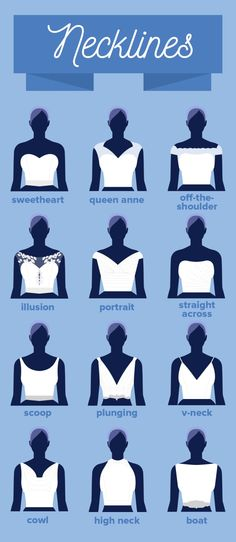 15 Charts Every Bride-To-Be Needs To Pin To Their Wedding Board Right Now 15 Diagramme, die jede werdende Braut sofort an ihrem Hochzeitstafel anheften muss Fashion Terms, Fashion Dictionary, Fashion Vocabulary, Fashion Design Sketches, Blouse Designs, Dress Designs, Designer Dresses, Marie, Ideias Fashion