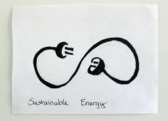 Durham Iconathon (sketch of Sustainable Energy) at Cree 2.25.12
