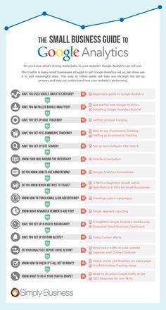 Guía de Google Analytics para pymes #infografia #infographic#internet | TICs y Formación en WordPress.com.