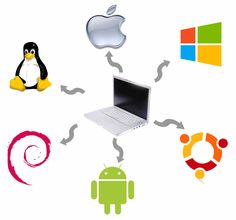 Установка переустановка настройка Windows в Барселоне, MacOS Linux Android Ubuntu Debian НЕДОРОГО. Установить windows в Барселоне. Установка windows Барселона. Переустановка виндоус в Барселоне дешево