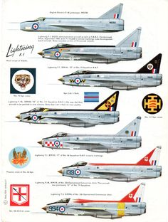 English Electric Lightning (Early Versions)