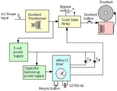 mhd electricity generator electrical electronics concepts rh pinterest com Understanding Concepts Work Sheet Understanding Algebra Concepts